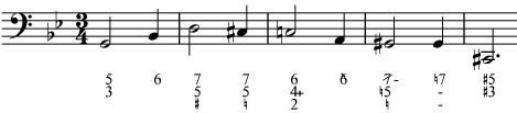sample of figured bass notation